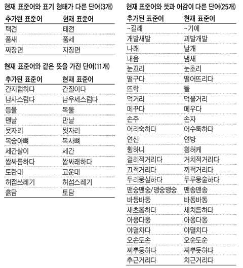 http://news.chosun.com/site/data/html_dir/2011/09/01/2011090100139.html