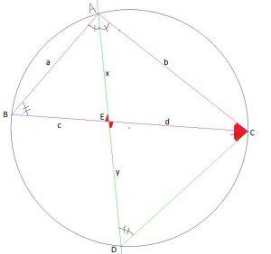Açıortay Teoremi Nedir?