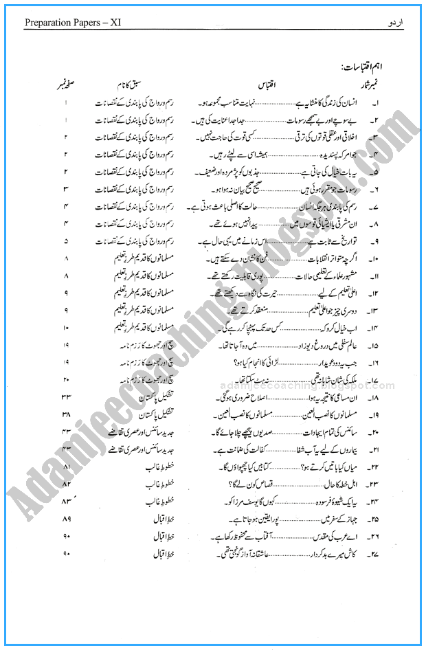 urdu-11th-adamjee-coaching-guess-paper-2017-commerce-group