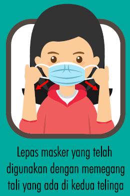 Cara Memakai Masker yang Benar Sesuai KEMENKES