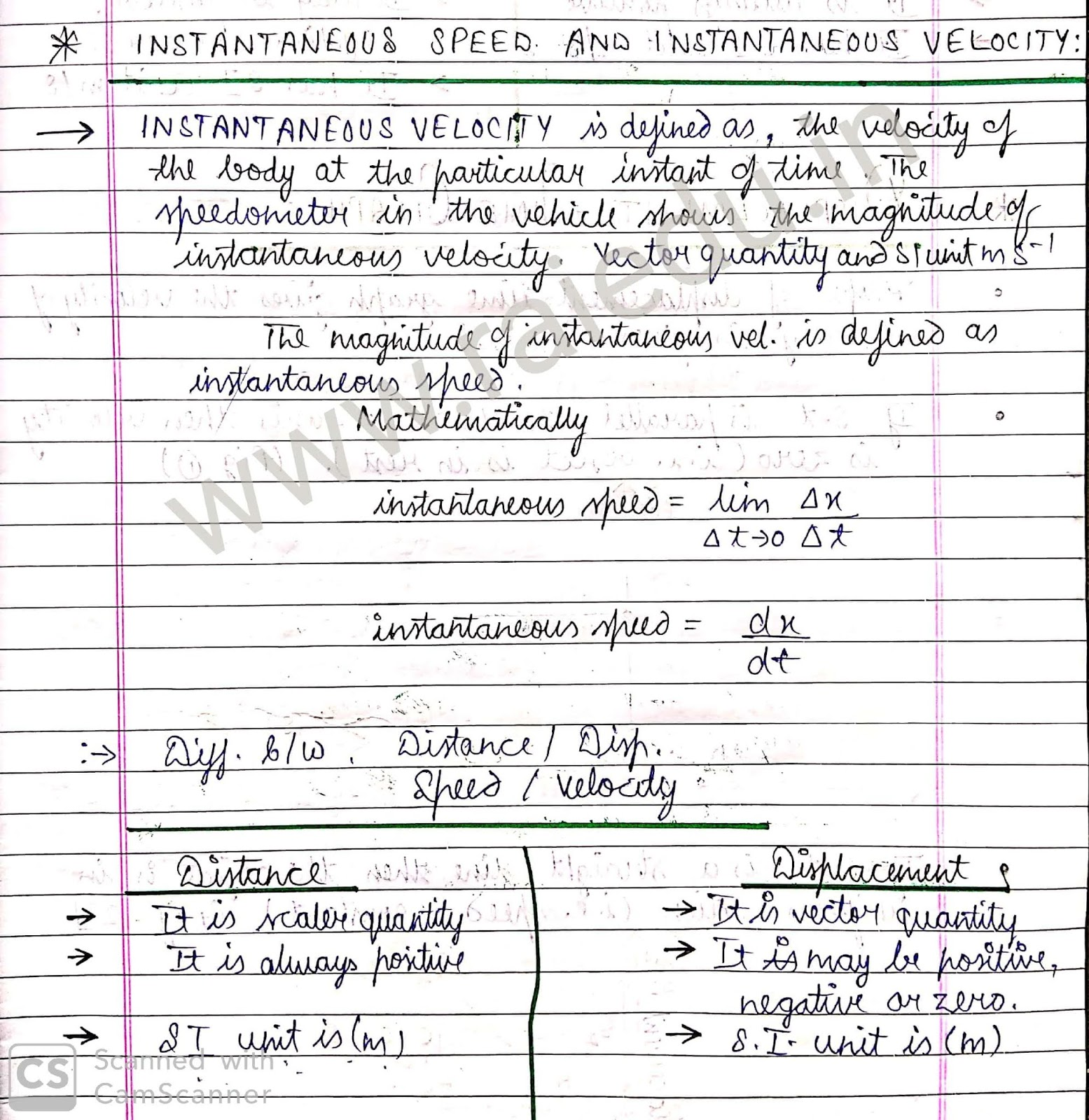 Raiedu Love Of Physics Motion In One