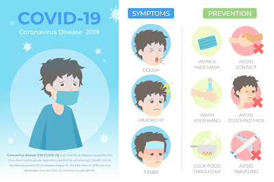 coronavirus covid19 symptoms precautions