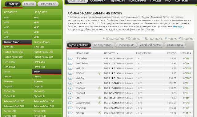 bestchange.ru мониторинг обменных пунктов