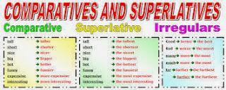 https://www.ego4u.com/en/cram-up/grammar/adjectives-adverbs/adjectives/exercises