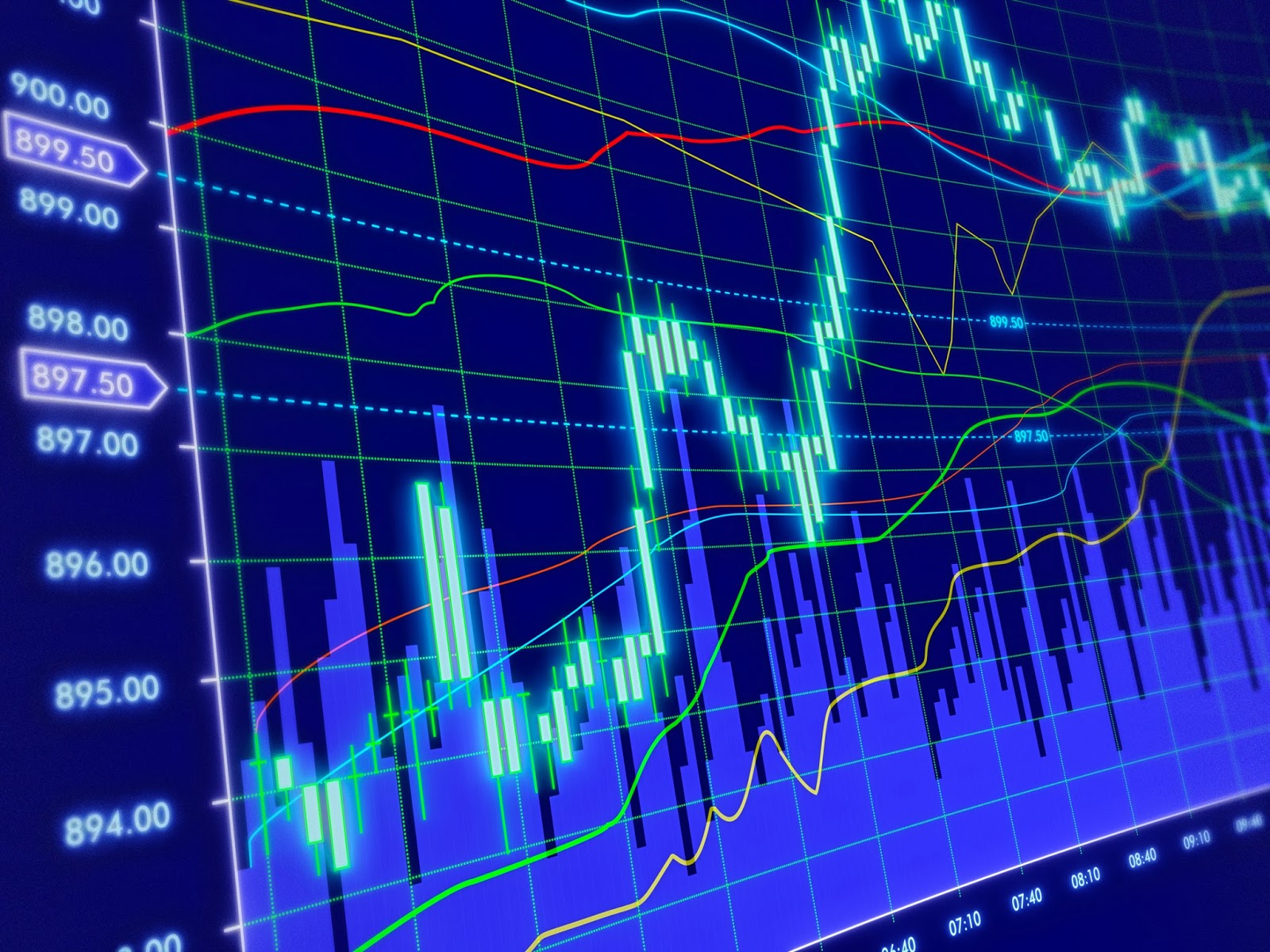 Gets global exchange trading system