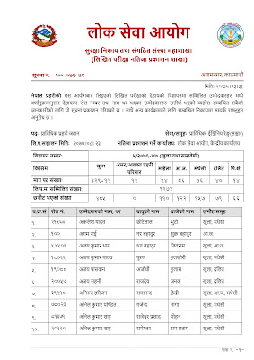 Nepal Police Constable (Technical) Written Exam Result