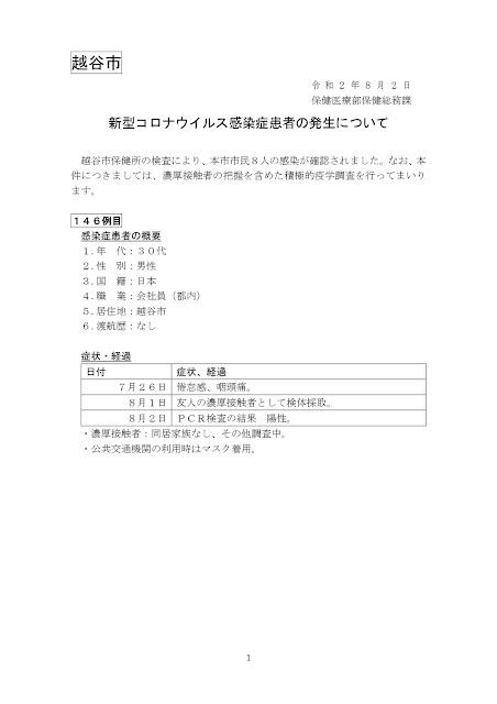 新型コロナウイルス感染症患者の発生について(8月2日発表)