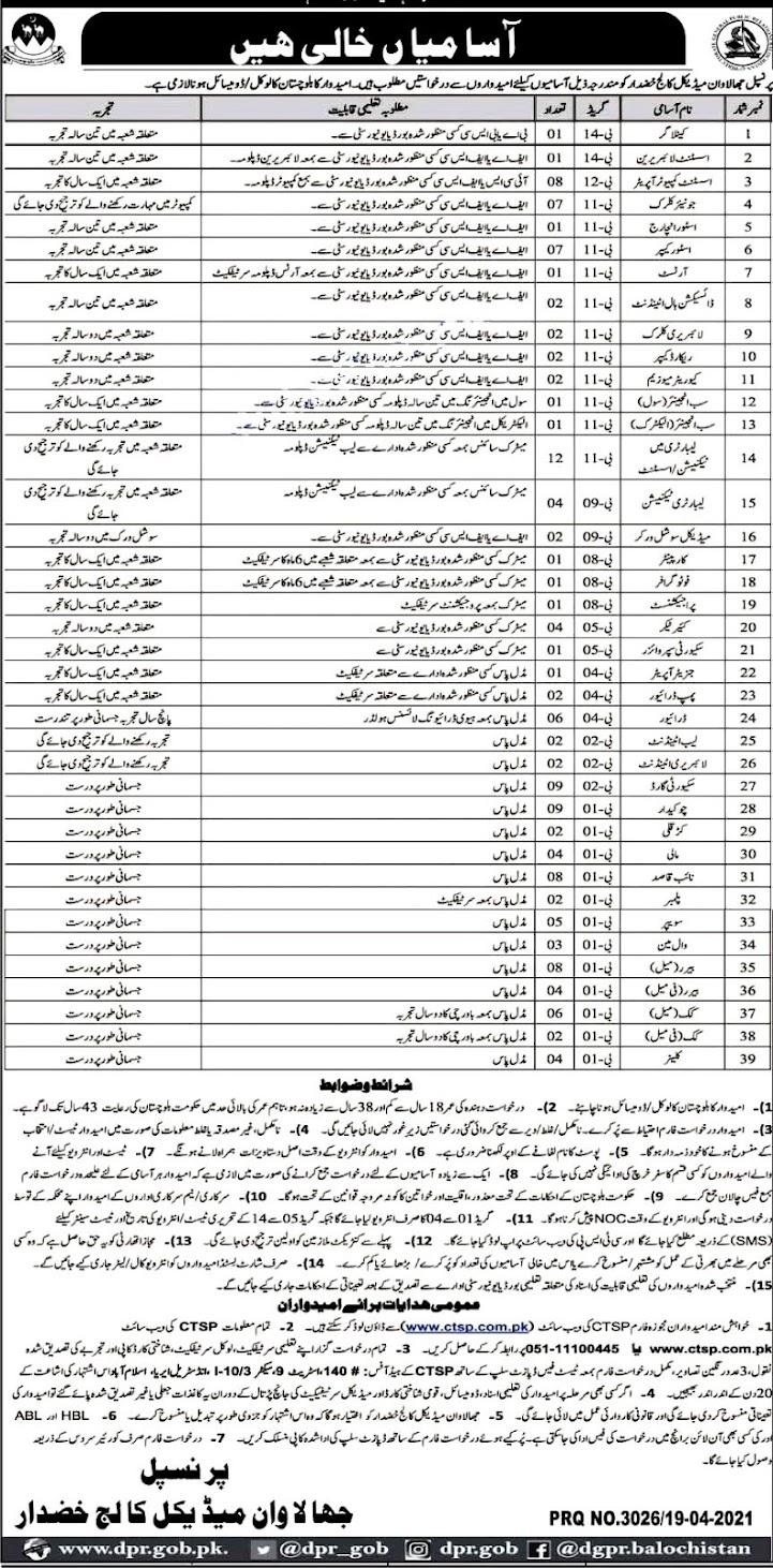 Jalawan Medical college Khuzder Latest Jobs 2021 - Download Application Form