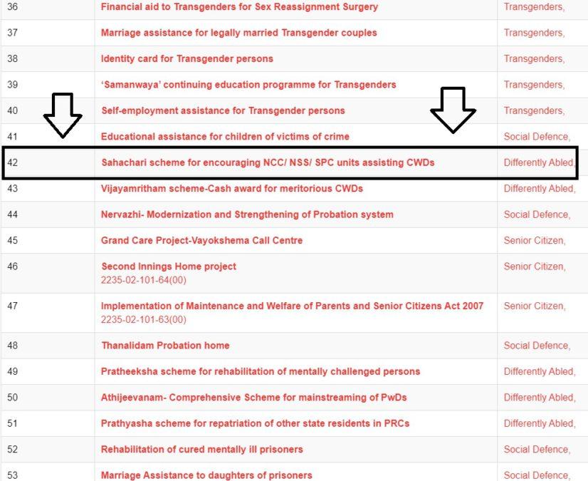 Kerala Sahachari Scheme 2021 Application Form PDF Download Online – Encourage NCC/ NSS/ SPC units assisting CWDs