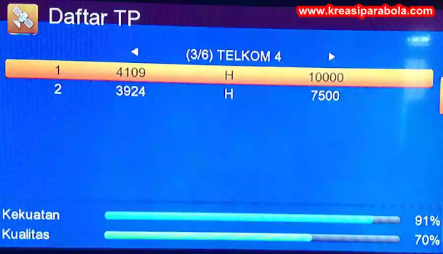 Sinyal Transvision Nusantara HD Satelit Telkom 4
