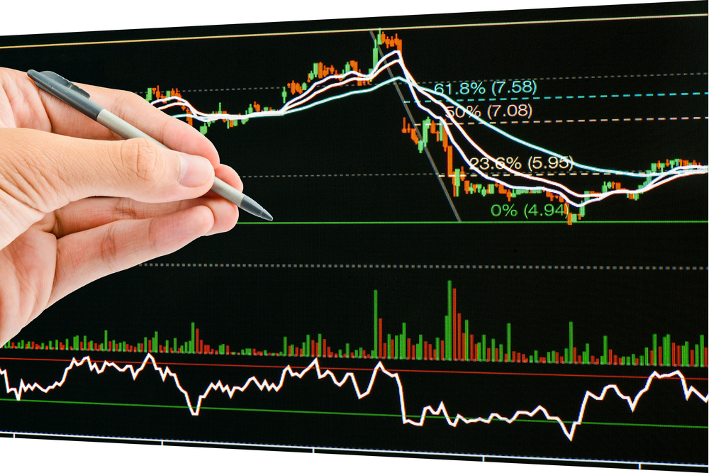 Disadvantages of forex trading