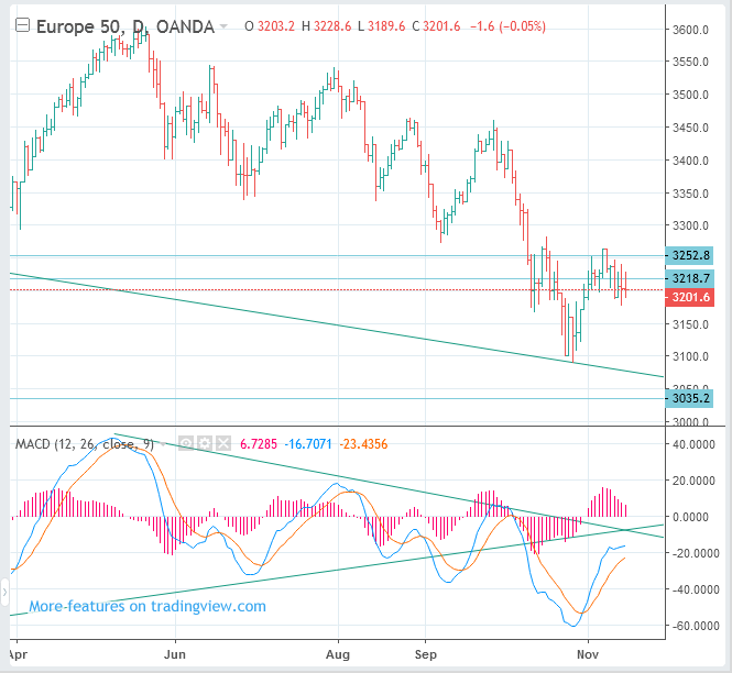 Swing SELL (Short) EuroStoxx 50 Index Futures (EUREX:FESX, SX5E)