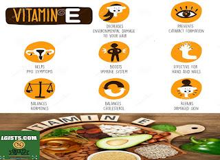 Benefit of vitamin e