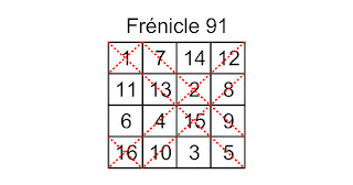 order-4 Frénicle magic square index 91