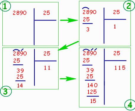 Matematica Elementare Divisioni In Colonna A Più Cifre Con Resto