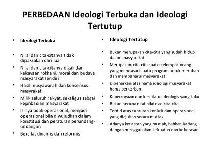 Perbedaan Ideologi Terbuka Dengan Ideologi Tertutuppengertianbeserta Ciri Cirinyapengertian Contohnya