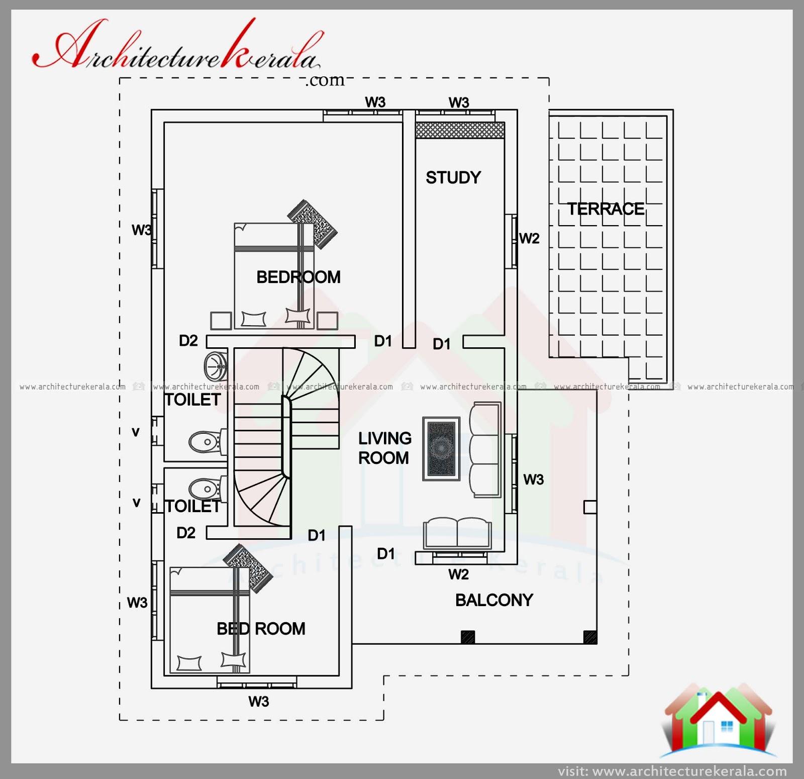 1900 Sq Ft House Plans Kerala House Plans