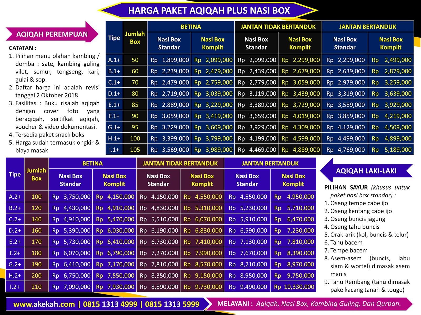 Harga Kambing Aqiqah Dan Catering Murah Untuk Perempuan Wilayah Jonggol Kabupaten Bogor Jawa Barat