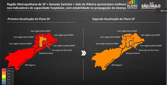 Governo do Estado apresenta painel atualizado do Plano SP e Vale do Ribeira passa para fase laranja