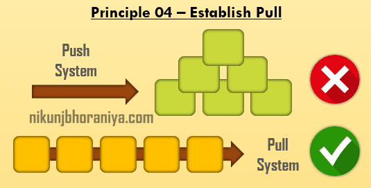 Principle 4 Establish Pull