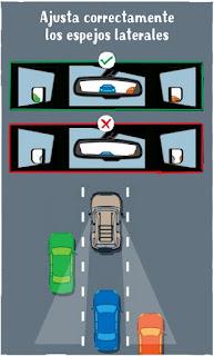 puntos-ciego-en-la-conduccion