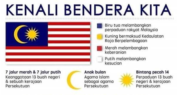 hari kemerdekaan malaysia, maksud warna bendera malaysia, jalur bendera malaysia, bendera malaysia berkibar, malaysia prihatin