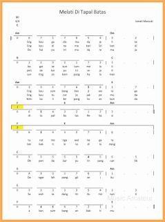 not angka lagu melati di tapal batas lagu wajib