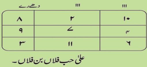 wazifa for husband love in urdu