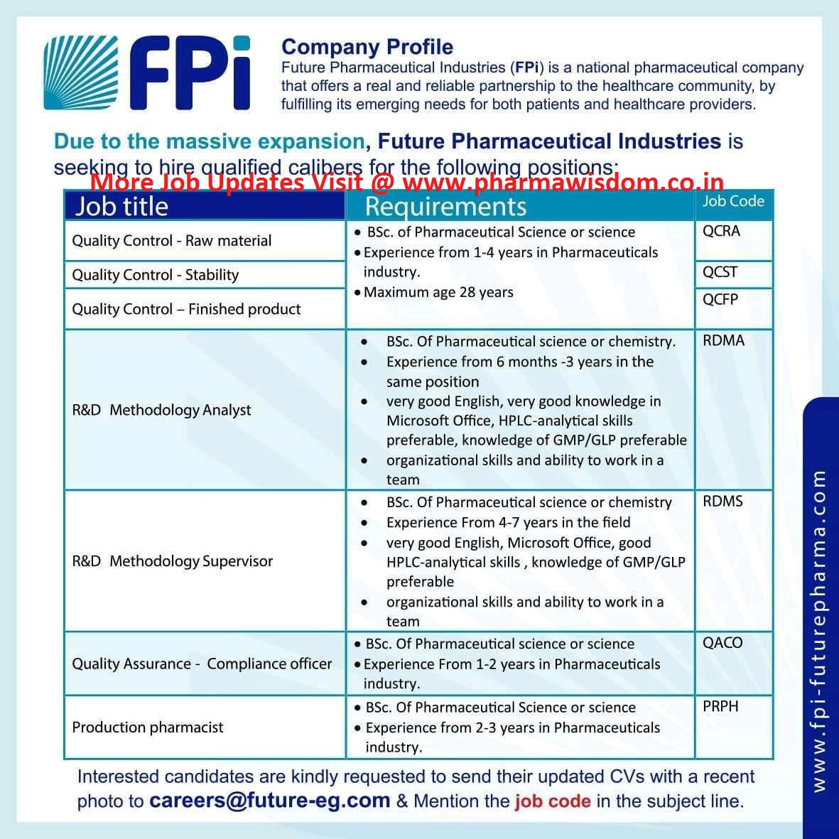 Multiple Openings in QC / R&D / QA / Production @ FPI