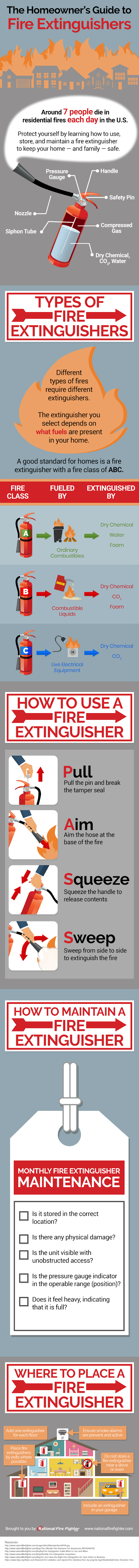 The Homeowner's Guide to Fire Extinguishers #infographic