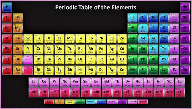 Periodic Table FULL HD PIC (PHOTO)