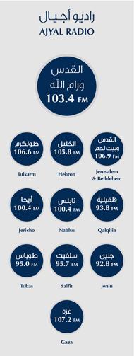 راديو أجيال فلسطين ، رام الله بث مباشر ، استماع مباشر