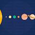 Apa yang Terjadi Jika Seluruh Planet Tata Surya Segaris Lurus?