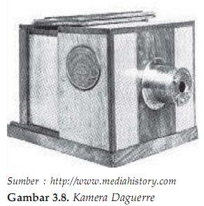 Kamera Daguerre