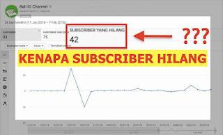 Kenapa Jumlah Subscriber Berkurang Atau Menurun