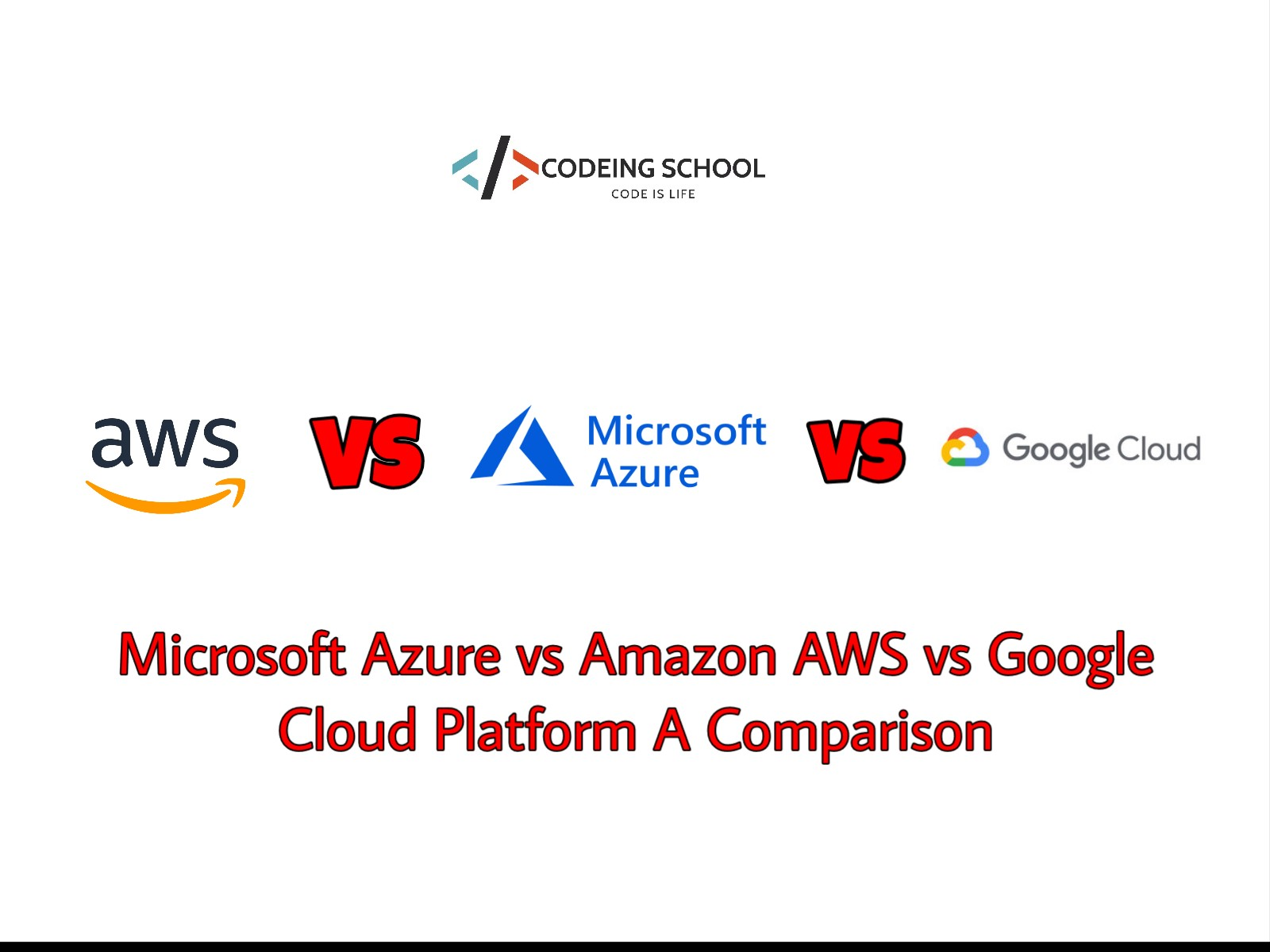 Microsoft Azure vs Amazon AWS vs Google Cloud Platform