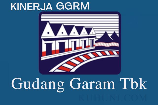 Laba Bersih Gudang Garam (GGRM) Kuartal II 2020 Turun 10,75%