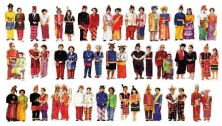 HAKIKAT, PENGERTIAN, WUJUD DAN UNSUR-UNSUR BUDAYA HAKIKAT BUDAYA