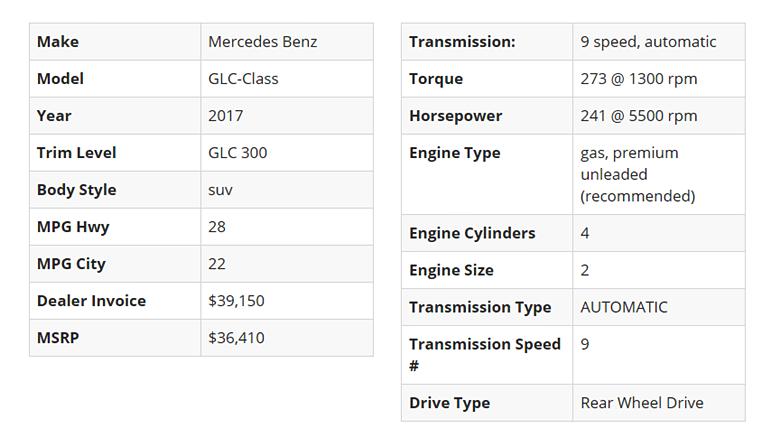 2017 Mercedes Benz GLC Class Fuel Tank Capacity