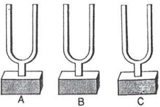 Garputala A dan B frekuensinya sama sedang C tidak sama