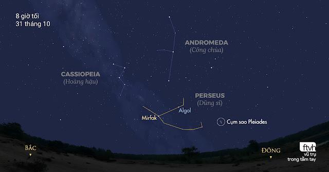 Chòm sao Perseus và sao Algol nằm cao khoảng 25 độ ở bầu trời hướng đông bắc vào 8 giờ tối trong những ngày này. Đồ họa: Stellarium/Chú thích: Ftvh - Vũ trụ trong tầm tay.