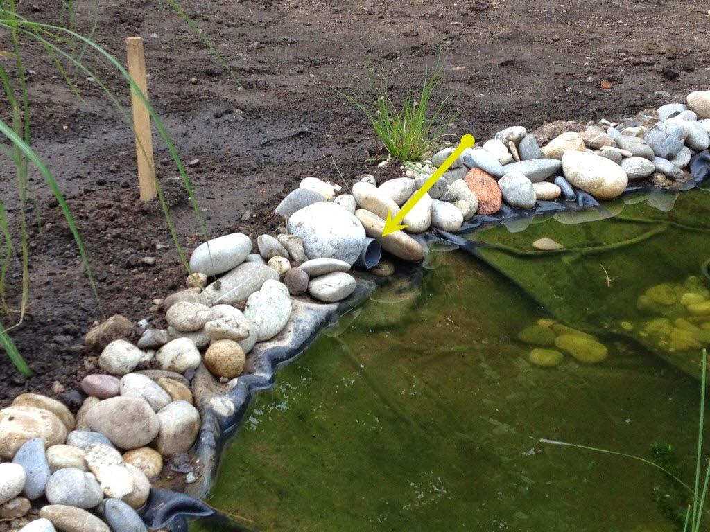 Hum S Baublog Ablauf Und Versickerung Fur Den Teich