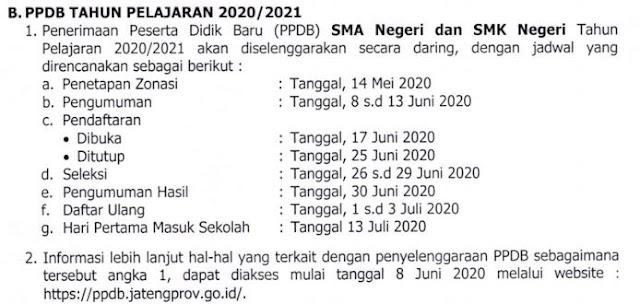 PPDB Online SMK Dimulai Tanggal 17 Juni 2020