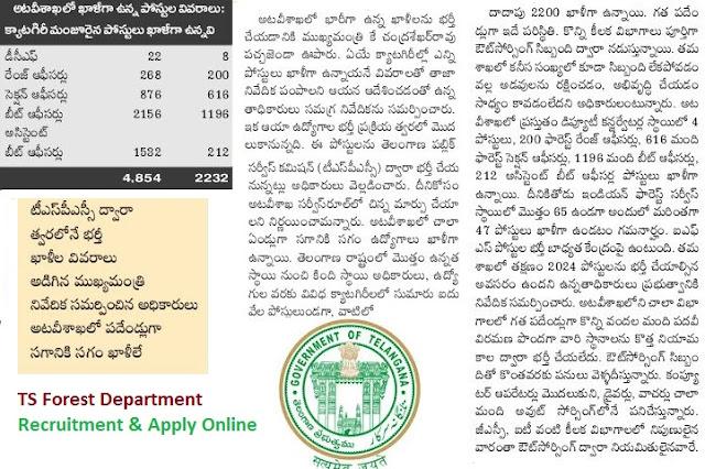 Telangana (TSPSC) Forest Department Recruitment Notification 2016 Apply Online