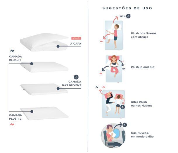 Startup do sono desenvolve travesseiro adaptável às diferentes formas de dormir