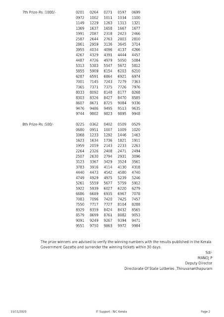 Kerala Lottery Result 15.11.2020 Pooja Bumper Lottery Results BR 76