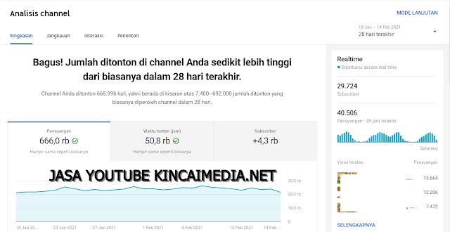 Tambah Jam Tayang Youtube Tanpa Minimal Durasi Video