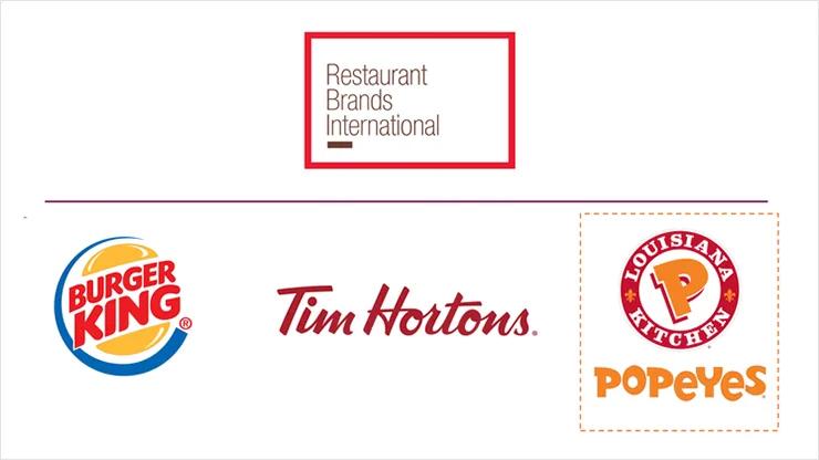 RBI – канадско-американская многонациональная холдинговая компания
