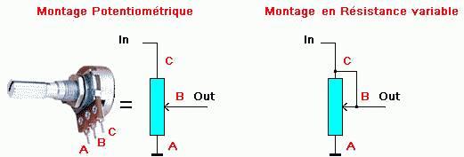 montage potentiomerique / en resistance variable