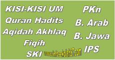 Download Contoh Kisi-Kisi Ujian Madrasah MI (8 Mapel) 2016/2017